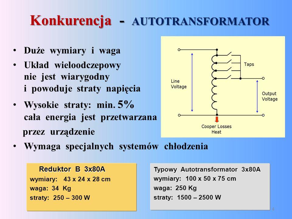 Konkurencja - AUTOTRANSFORMATOR Duże wymiary i waga Układ wieloodczepowy nie jest wiarygodny i powoduje straty napięcia Wysokie straty: min.