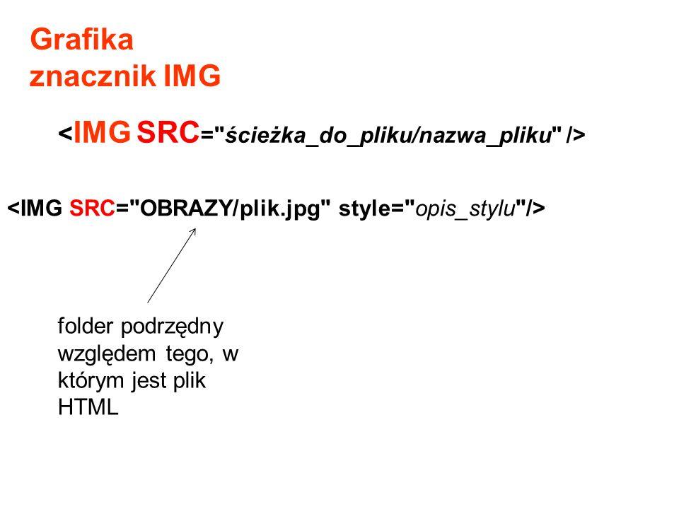 Grafika znacznik IMG folder podrzędny względem tego, w którym jest plik HTML
