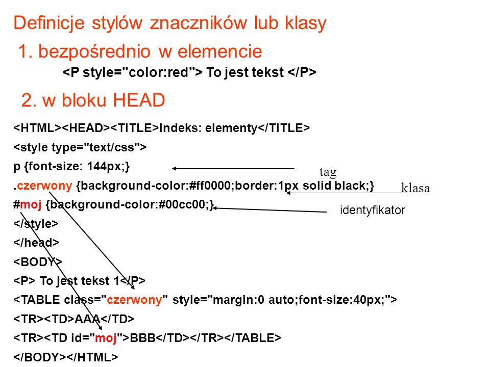 Indeks: elementy p {font-size: 144px;}.czerwony {background-color:#ff0000;border:1px solid black;} #moj {background-color:#00cc00;} To jest tekst 1 AA