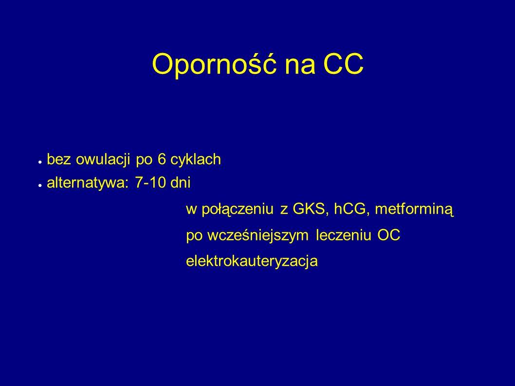 Oporność na CC ● bez owulacji po 6 cyklach ● alternatywa: 7-10 dni w połączeniu z GKS, hCG, metforminą po wcześniejszym leczeniu OC elektrokauteryzacj