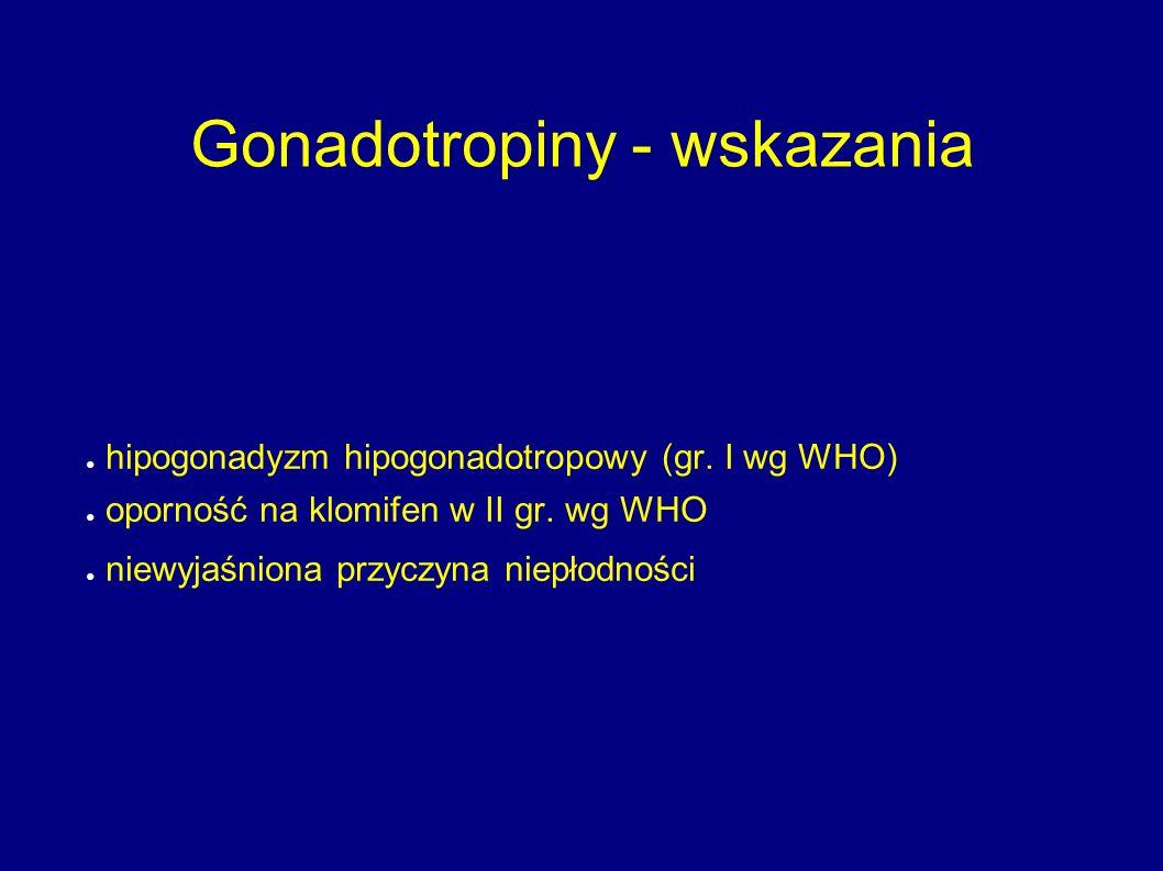 Gonadotropiny - wskazania ● hipogonadyzm hipogonadotropowy (gr. I wg WHO) ● oporność na klomifen w II gr. wg WHO ● niewyjaśniona przyczyna niepłodnośc