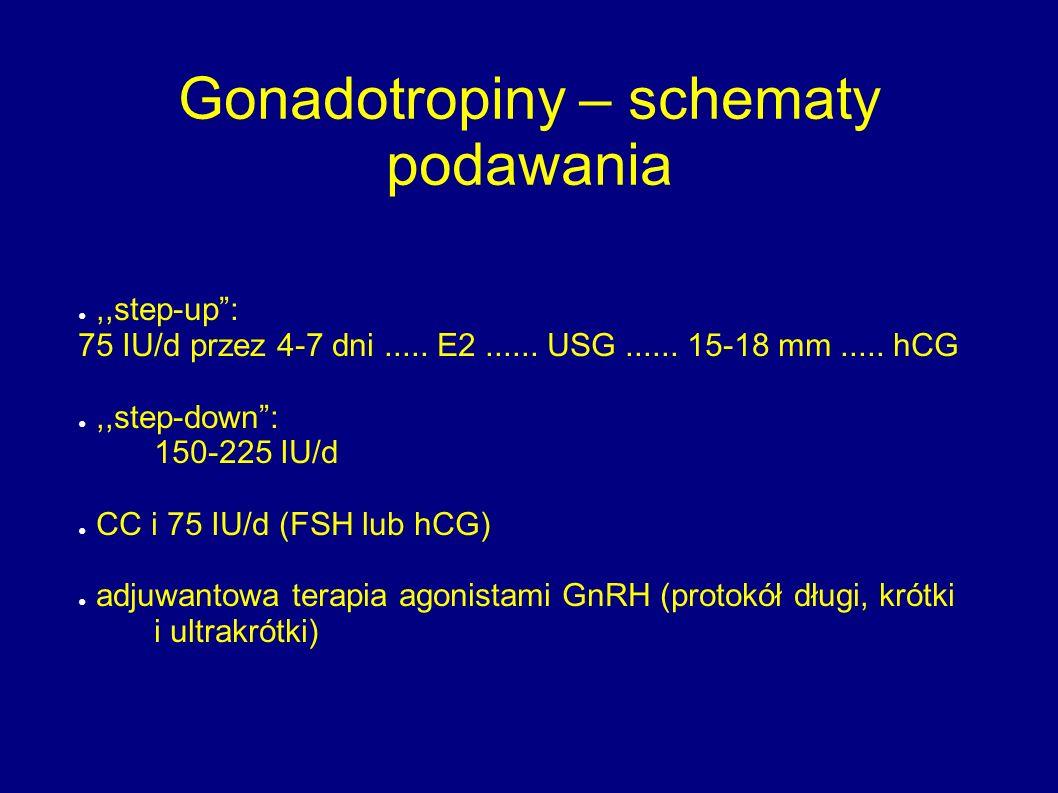 """Gonadotropiny – schematy podawania ●,,step-up"""": 75 IU/d przez 4-7 dni..... E2...... USG...... 15-18 mm..... hCG ●,,step-down"""": 150-225 IU/d ● CC i 75"""