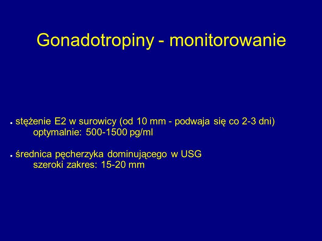 Gonadotropiny - monitorowanie ● stężenie E2 w surowicy (od 10 mm - podwaja się co 2-3 dni) optymalnie: 500-1500 pg/ml ● średnica pęcherzyka dominujące