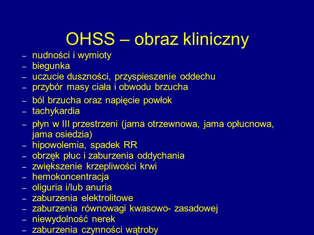OHSS – obraz kliniczny – nudności i wymioty – biegunka – uczucie duszności, przyspieszenie oddechu – przybór masy ciała i obwodu brzucha – ból brzucha