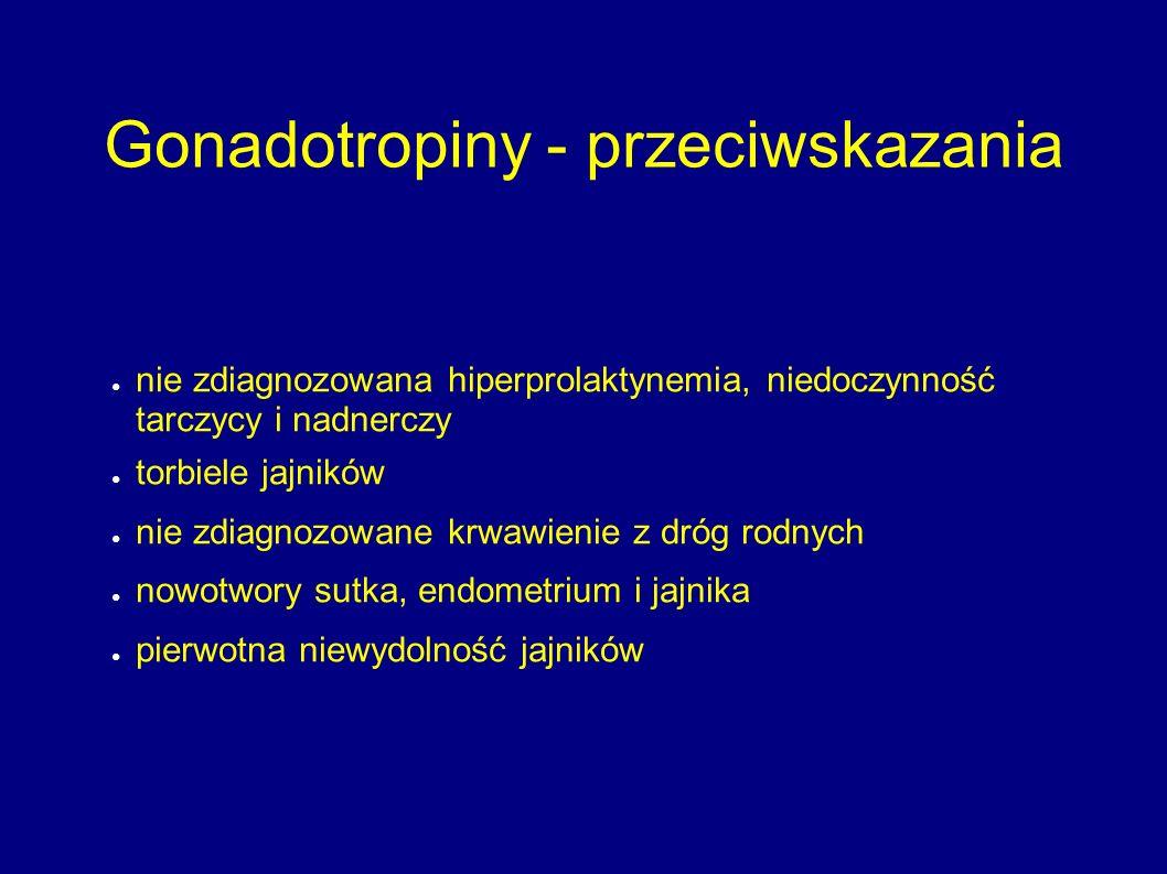 Gonadotropiny - przeciwskazania ● nie zdiagnozowana hiperprolaktynemia, niedoczynność tarczycy i nadnerczy ● torbiele jajników ● nie zdiagnozowane krw