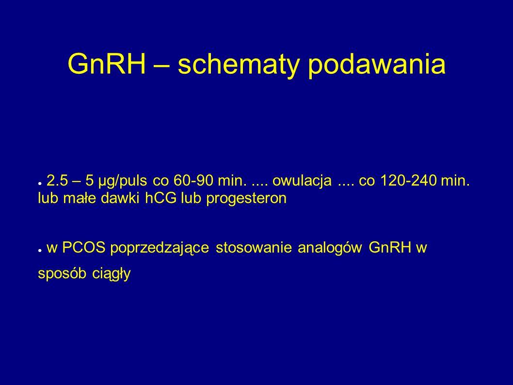 GnRH – schematy podawania ● 2.5 – 5 µg/puls co 60-90 min..... owulacja.... co 120-240 min. lub małe dawki hCG lub progesteron ● w PCOS poprzedzające s