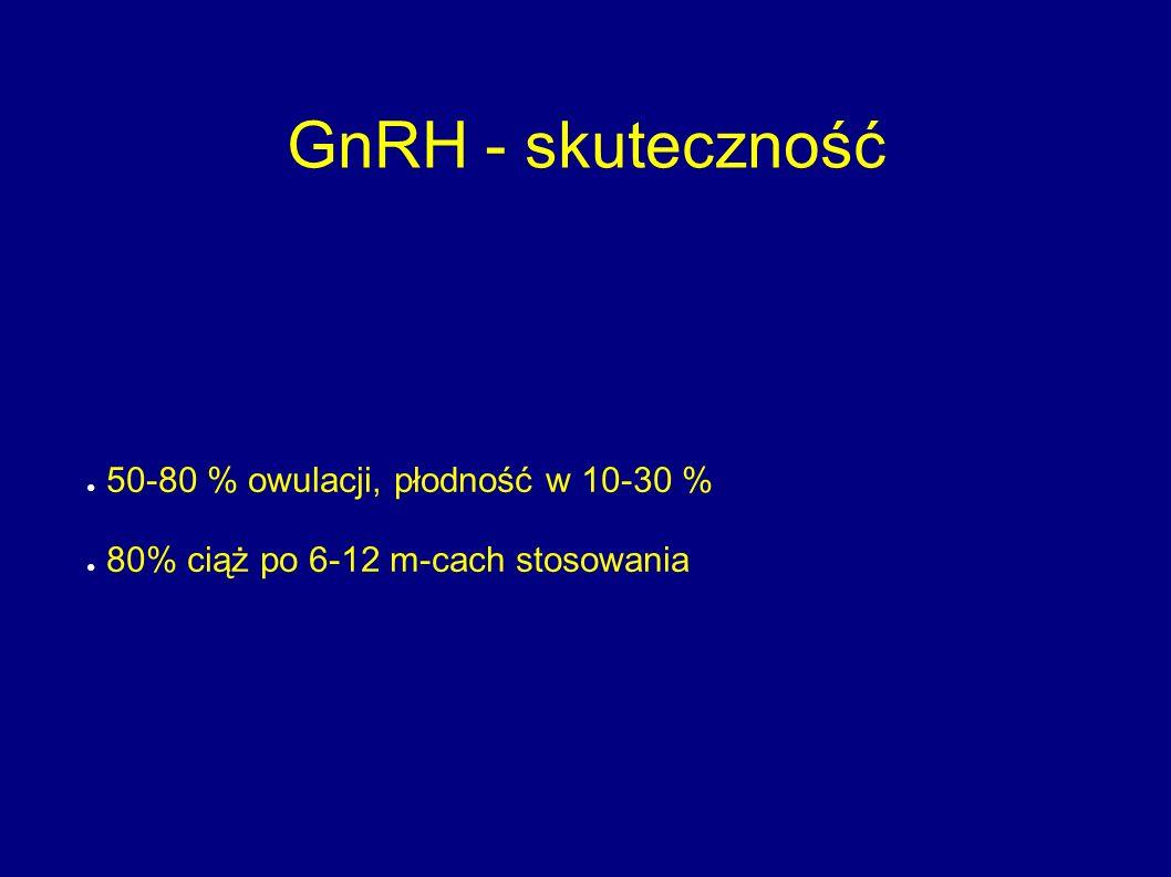 GnRH - skuteczność ● 50-80 % owulacji, płodność w 10-30 % ● 80% ciąż po 6-12 m-cach stosowania