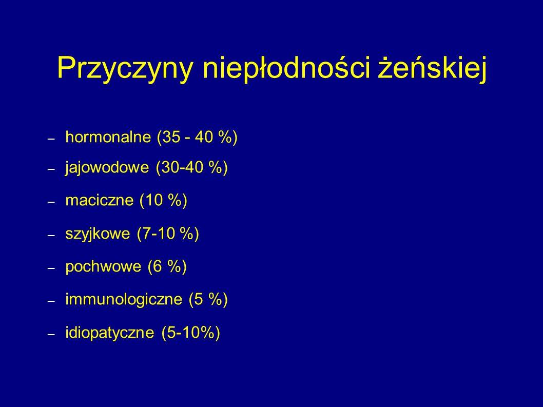 Przyczyny niepłodności żeńskiej – hormonalne (35 - 40 %) – jajowodowe (30-40 %) – maciczne (10 %) – szyjkowe (7-10 %) – pochwowe (6 %) – immunologiczn