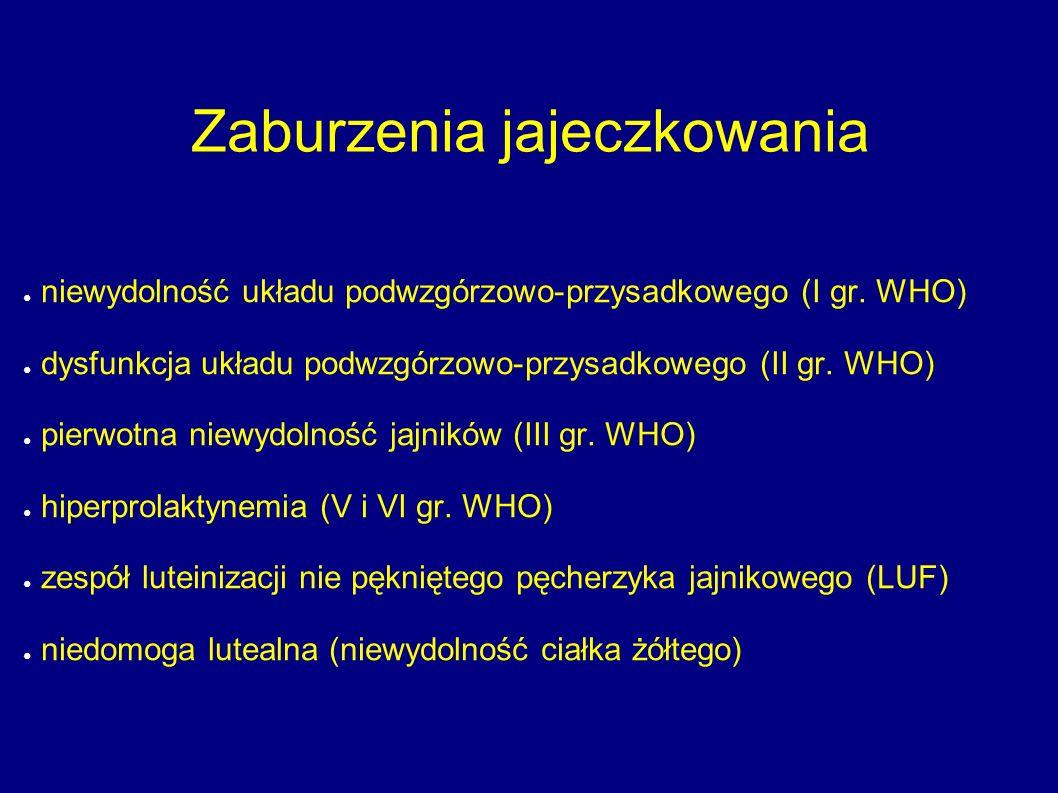 Zaburzenia jajeczkowania ● niewydolność układu podwzgórzowo-przysadkowego (I gr. WHO) ● dysfunkcja układu podwzgórzowo-przysadkowego (II gr. WHO) ● pi