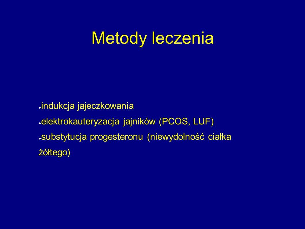 ● indukcja jajeczkowania ● elektrokauteryzacja jajników (PCOS, LUF) ● substytucja progesteronu (niewydolność ciałka żółtego) Metody leczenia