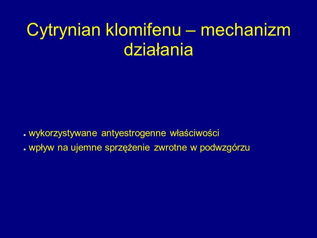 Cytrynian klomifenu – mechanizm działania ● wykorzystywane antyestrogenne właściwości ● wpływ na ujemne sprzężenie zwrotne w podwzgórzu