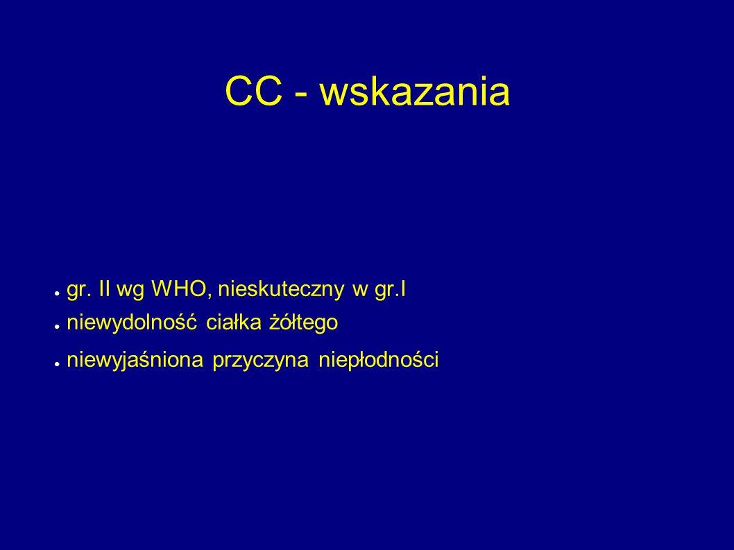 CC - wskazania ● gr. II wg WHO, nieskuteczny w gr.I ● niewydolność ciałka żółtego ● niewyjaśniona przyczyna niepłodności