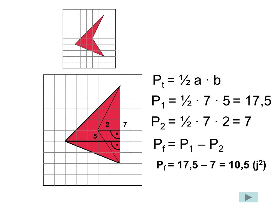 P = a 2 P 1 = 7 2 = 49 P 2 = 3 2 = 9 P f = P 1 – P 2 P f = 49 – 9 = 40 (j 2 ) 7 7 3 3