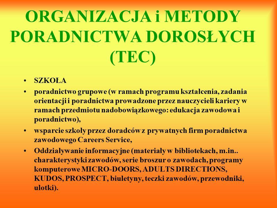 ORGANIZACJA i METODY PORADNICTWA DOROSŁYCH (TEC) SZKOŁA poradnictwo grupowe (w ramach programu kształcenia, zadania orientacji i poradnictwa prowadzon
