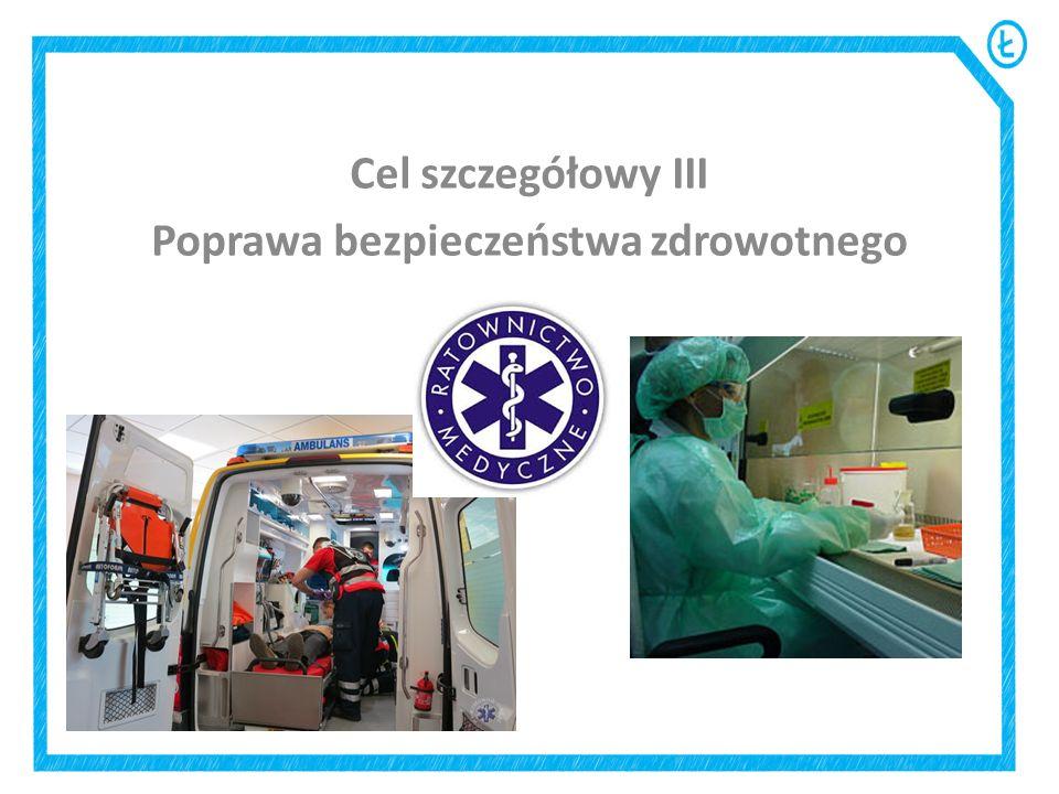Cel szczegółowy III Poprawa bezpieczeństwa zdrowotnego