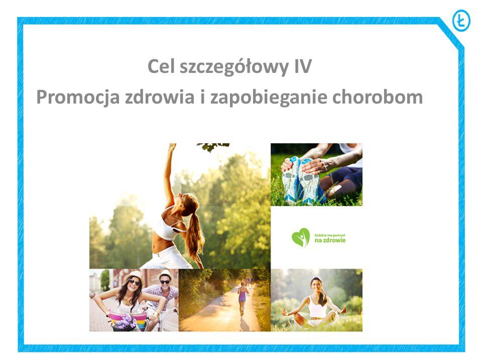 Cel szczegółowy IV Promocja zdrowia i zapobieganie chorobom