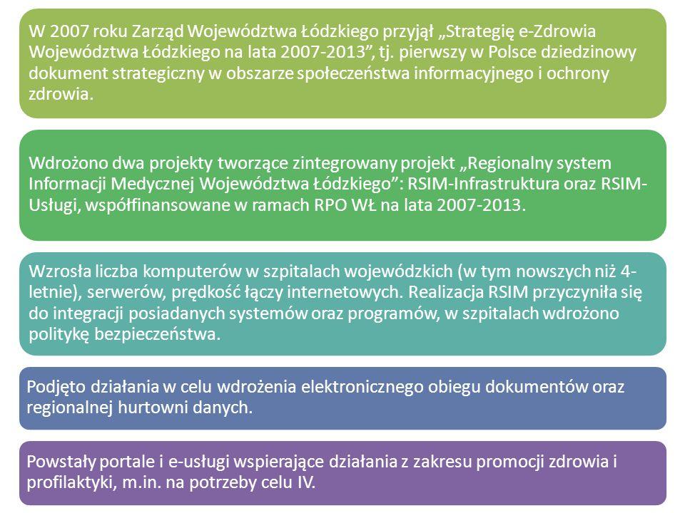 """W 2007 roku Zarząd Województwa Łódzkiego przyjął """"Strategię e-Zdrowia Województwa Łódzkiego na lata 2007-2013"""", tj. pierwszy w Polsce dziedzinowy doku"""