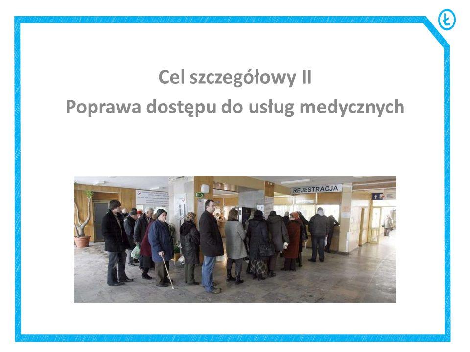 Cel szczegółowy II Poprawa dostępu do usług medycznych