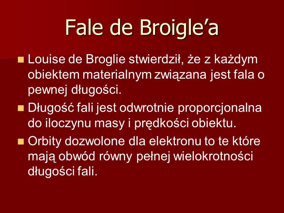 Fale de Broigle'a Louise de Broglie stwierdził, że z każdym obiektem materialnym związana jest fala o pewnej długości.