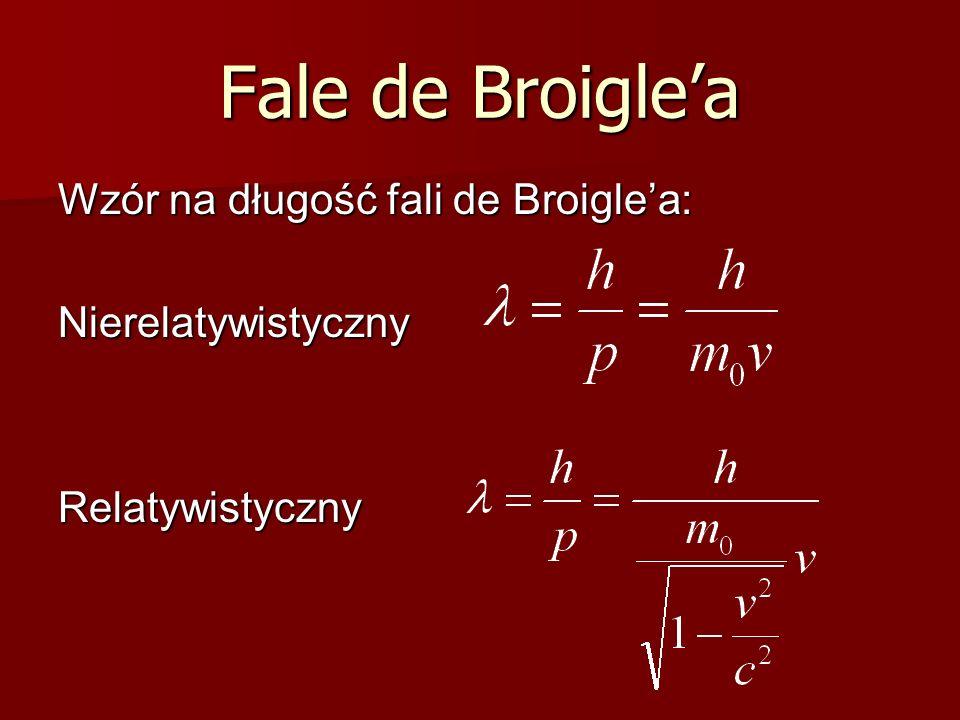 Fale de Broigle'a Wzór na długość fali de Broigle'a: NierelatywistycznyRelatywistyczny