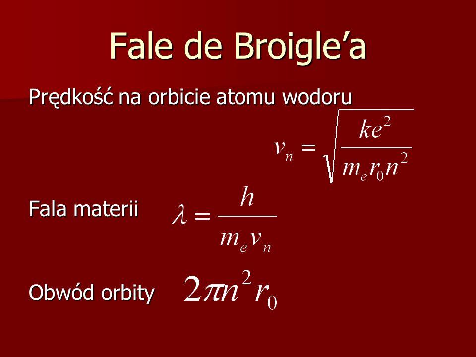 Fale de Broigle'a Prędkość na orbicie atomu wodoru Fala materii Obwód orbity