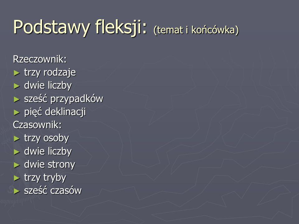 Podstawy fleksji: (temat i końcówka) Rzeczownik: ► trzy rodzaje ► dwie liczby ► sześć przypadków ► pięć deklinacji Czasownik: ► trzy osoby ► dwie licz