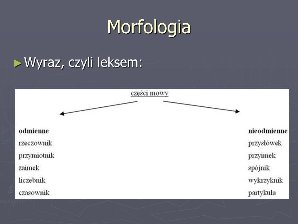 Morfologia ► Wyraz, czyli leksem: