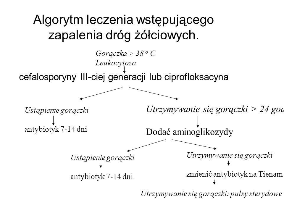 Algorytm leczenia wstępującego zapalenia dróg żółciowych. cefalosporyny III-ciej generacji lub ciprofloksacyna Ustąpienie gorączki antybiotyk 7-14 dni
