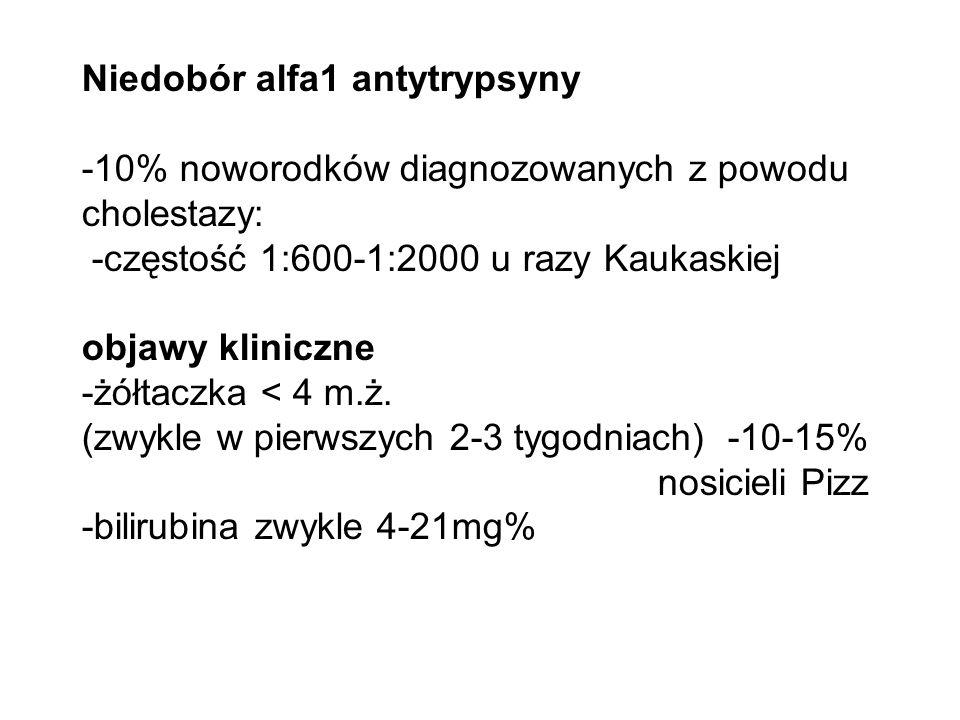 Niedobór alfa1 antytrypsyny -10% noworodków diagnozowanych z powodu cholestazy: -częstość 1:600-1:2000 u razy Kaukaskiej objawy kliniczne -żółtaczka <