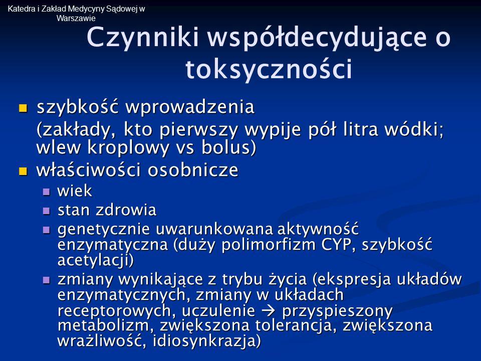 Katedra i Zakład Medycyny Sądowej w Warszawie Czynniki współdecydujące o toksyczności szybkość wprowadzenia szybkość wprowadzenia (zakłady, kto pierws