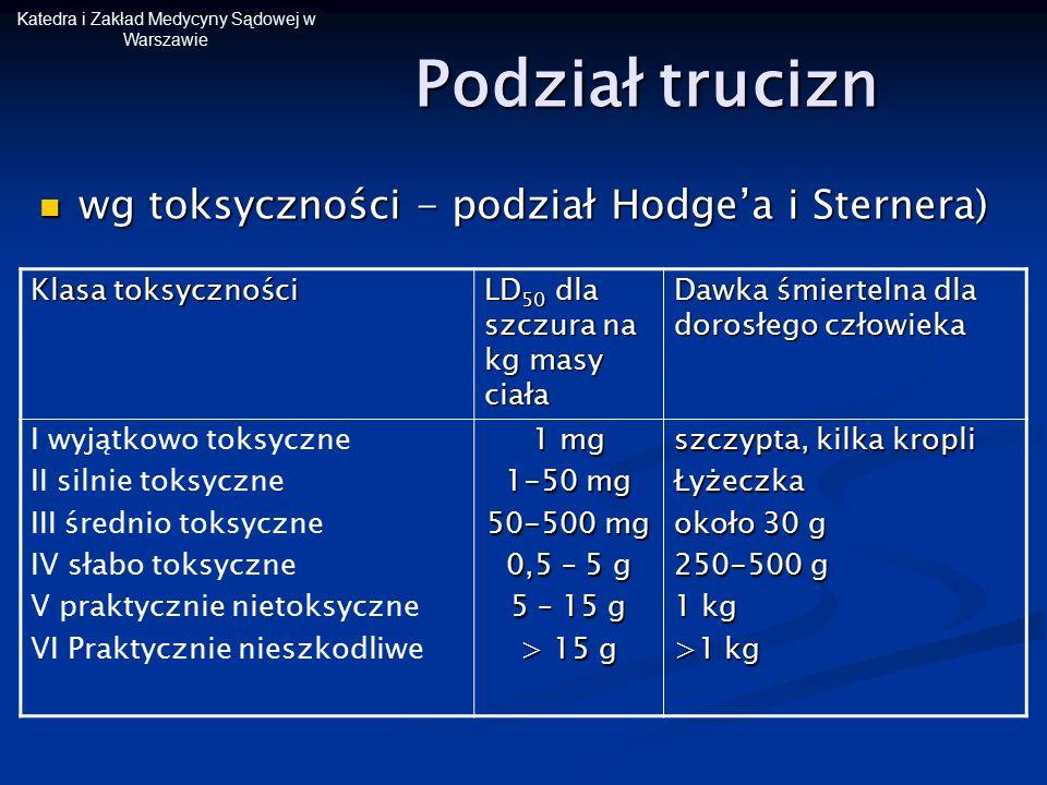 Katedra i Zakład Medycyny Sądowej w Warszawie Podział trucizn wg toksyczności - podział Hodge'a i Sternera) wg toksyczności - podział Hodge'a i Sterne