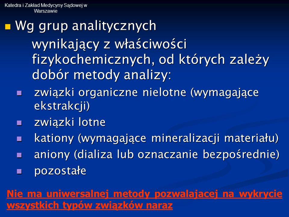 Katedra i Zakład Medycyny Sądowej w Warszawie Wg grup analitycznych Wg grup analitycznych wynikający z właściwości fizykochemicznych, od których zależ