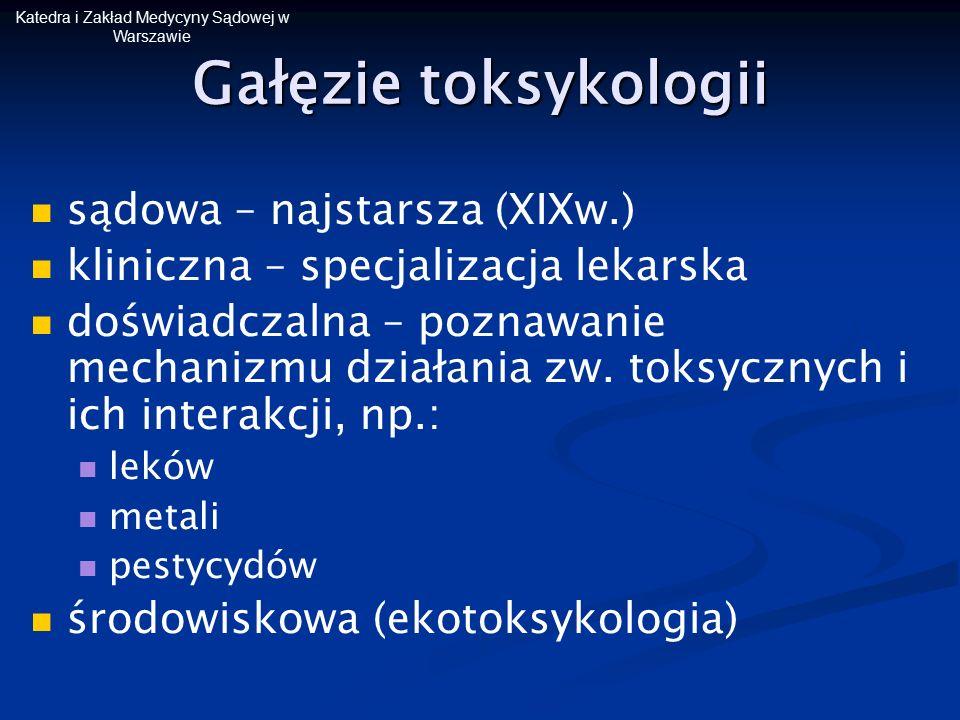Katedra i Zakład Medycyny Sądowej w Warszawie Glikol etylenowy zamiennik alkoholu etylowego, który jest nielotny zamiennik alkoholu etylowego, który jest nielotny smak słodkawo-piekący smak słodkawo-piekący łatwo dostępny jako składnik płynów do chłodnic łatwo dostępny jako składnik płynów do chłodnic początkowe objawy zatrucia łudząco podobne do upojenia etanolem początkowe objawy zatrucia łudząco podobne do upojenia etanolem bardzo toksyczne, kwasicotwórcze metabolity: aldehyd glikolowy, kwas glioksalowy, kwas glikolowy (o rokowaniu decyduje głębokość kwasicy, a nie poziom glikolu w surowicy) bardzo toksyczne, kwasicotwórcze metabolity: aldehyd glikolowy, kwas glioksalowy, kwas glikolowy (o rokowaniu decyduje głębokość kwasicy, a nie poziom glikolu w surowicy) kryształy szczawianów (późny metabolit)– uszkodzenie nerek (oliguria, anuria) kryształy szczawianów (późny metabolit)– uszkodzenie nerek (oliguria, anuria) wczesne rozpoznanie zatrucia glikolem – szansa na uratowanie pacjenta poprzez wdrożenie hemodializy wczesne rozpoznanie zatrucia glikolem – szansa na uratowanie pacjenta poprzez wdrożenie hemodializy Bardzo istotne jest różnicowanie zatrucia etanolem od zatrucia metanolem i glikolem