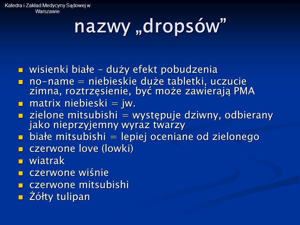 """Katedra i Zakład Medycyny Sądowej w Warszawie nazwy """"dropsów"""" wisienki białe – duży efekt pobudzenia wisienki białe – duży efekt pobudzenia no-name ="""