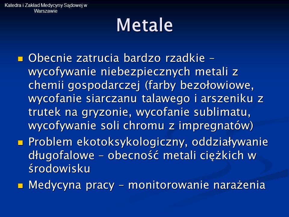 Katedra i Zakład Medycyny Sądowej w WarszawieMetale Obecnie zatrucia bardzo rzadkie – wycofywanie niebezpiecznych metali z chemii gospodarczej (farby