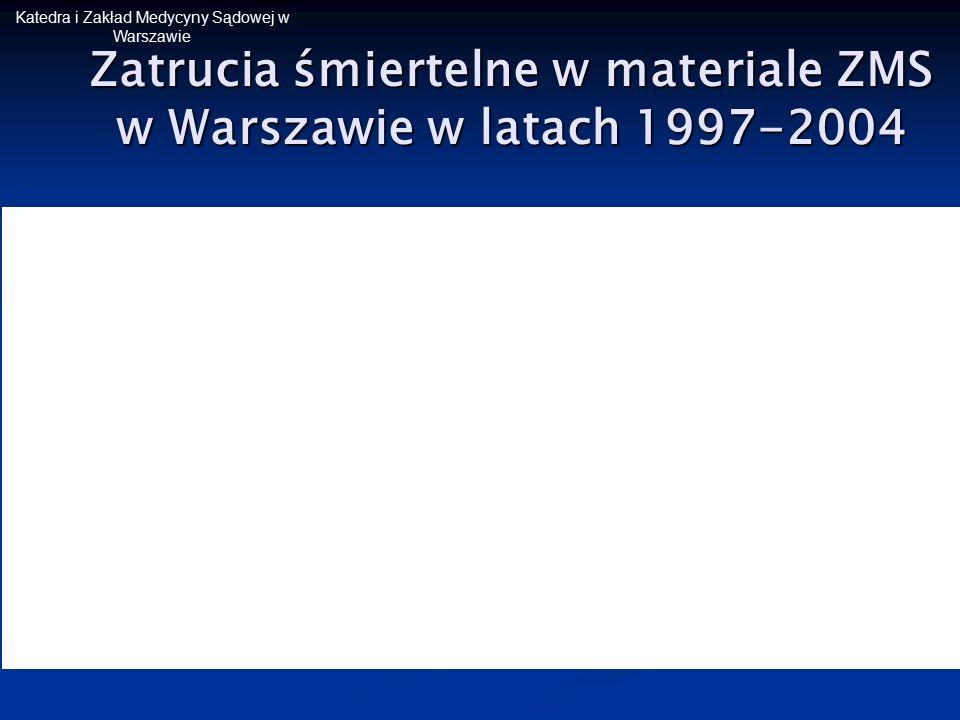 Katedra i Zakład Medycyny Sądowej w Warszawie Zatrucia śmiertelne w materiale ZMS w Warszawie w latach 1997-2004