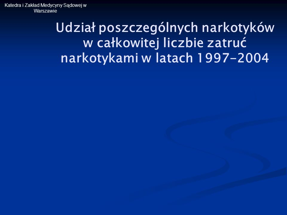 Katedra i Zakład Medycyny Sądowej w Warszawie Udział poszczególnych narkotyków w całkowitej liczbie zatruć narkotykami w latach 1997-2004