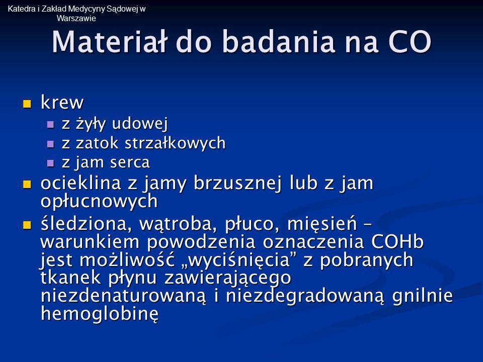 Katedra i Zakład Medycyny Sądowej w Warszawie Materiał do badania na CO krew krew z żyły udowej z żyły udowej z zatok strzałkowych z zatok strzałkowyc