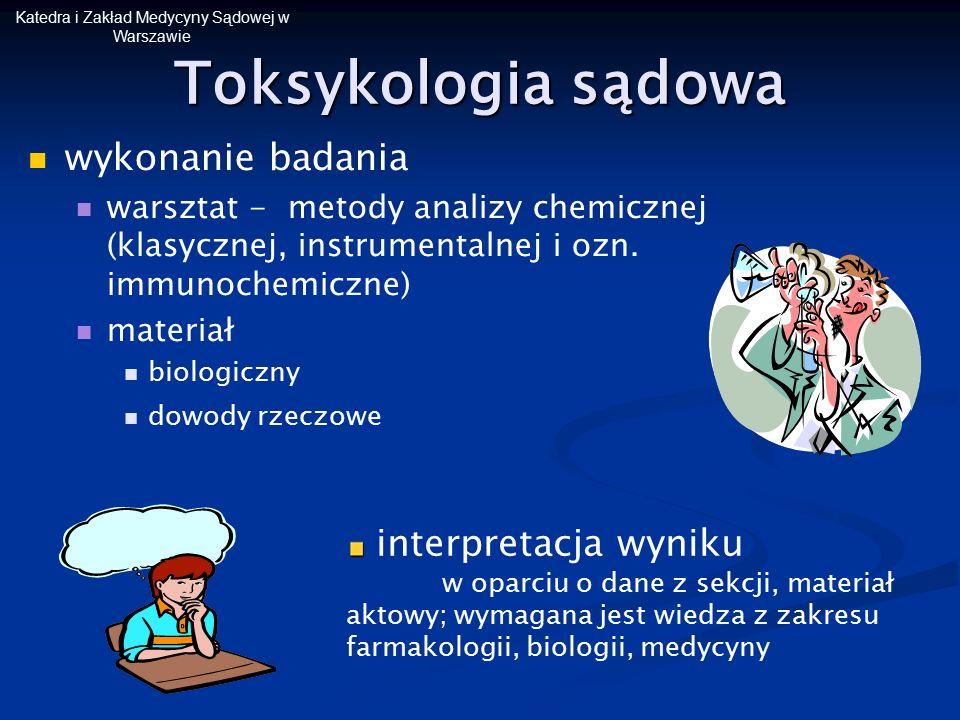 Katedra i Zakład Medycyny Sądowej w Warszawie Cel analizy potwierdzenie podejrzenia śmierci z zatrucia: - -sceneria miejsca zdarzenia - -zeznania świadków, rodziny - -wyniki oględzin zewnętrznych i wewnętrznych zwłok próba ustalenia przyczyny nagłego zgonu: jeśli informacje zebrane w toku dochodzenia oraz wyniki sekcji zwłok na to nie pozwoliły wyjaśnienie okoliczności zgonu jeśli przyczyna jest znana: - - wypadki komunikacyjne - - upadki z wysokości - - zabójstwa - - utonięcia - - powieszenia