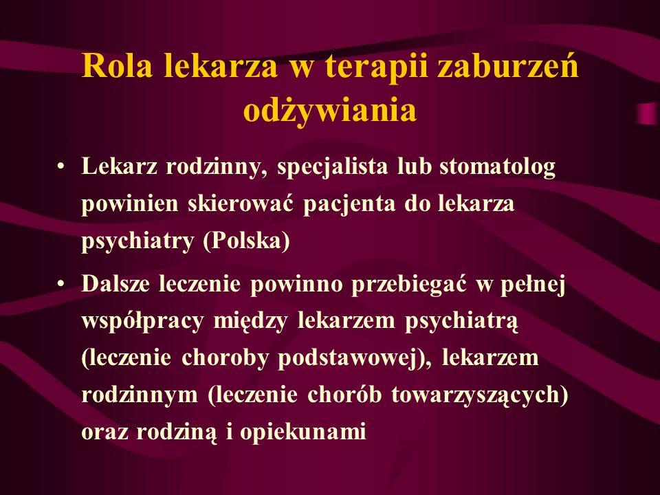 Rola lekarza w terapii zaburzeń odżywiania Lekarz rodzinny, specjalista lub stomatolog powinien skierować pacjenta do lekarza psychiatry (Polska) Dals