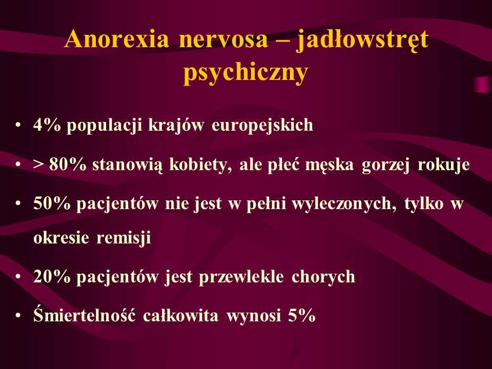 Anorexia nervosa – jadłowstręt psychiczny 4% populacji krajów europejskich > 80% stanowią kobiety, ale płeć męska gorzej rokuje 50% pacjentów nie jest