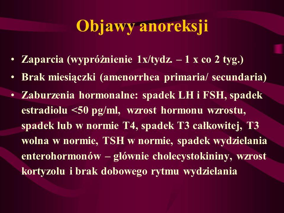 Objawy anoreksji Zaparcia (wypróżnienie 1x/tydz. – 1 x co 2 tyg.) Brak miesiączki (amenorrhea primaria/ secundaria) Zaburzenia hormonalne: spadek LH i