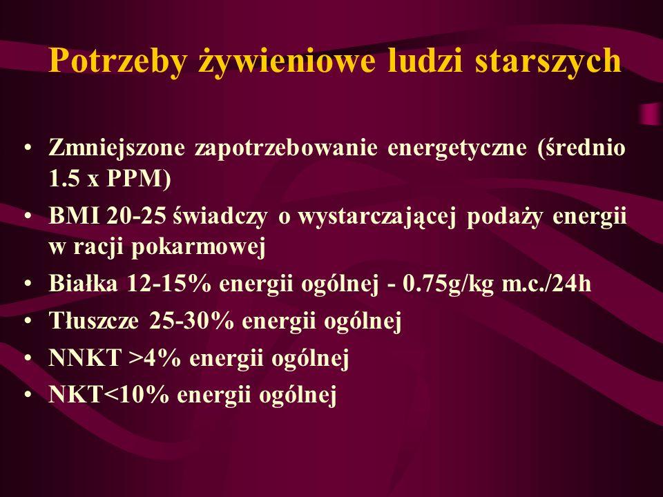 Potrzeby żywieniowe ludzi starszych Zmniejszone zapotrzebowanie energetyczne (średnio 1.5 x PPM) BMI 20-25 świadczy o wystarczającej podaży energii w