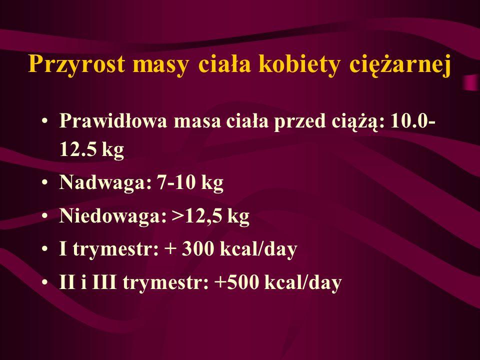 Przyrost masy ciała kobiety ciężarnej Prawidłowa masa ciała przed ciążą: 10.0- 12.5 kg Nadwaga: 7-10 kg Niedowaga: >12,5 kg I trymestr: + 300 kcal/day