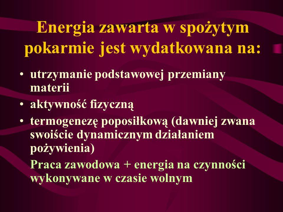 Energia zawarta w spożytym pokarmie jest wydatkowana na: utrzymanie podstawowej przemiany materii aktywność fizyczną termogenezę poposiłkową (dawniej