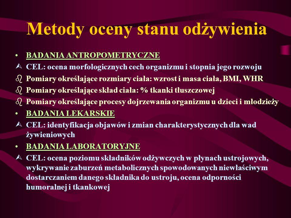 Metody oceny stanu odżywienia BADANIA ANTROPOMETRYCZNEBADANIA ANTROPOMETRYCZNE ÙCEL: ocena morfologicznych cech organizmu i stopnia jego rozwoju bPomi