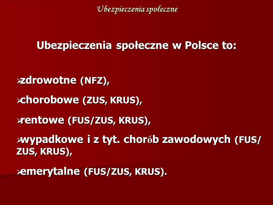 Ubezpieczenia społeczne Ubezpieczenia społeczne w Polsce to:  zdrowotne (NFZ),  chorobowe (ZUS, KRUS),  rentowe (FUS/ZUS, KRUS),  wypadkowe i z tyt.