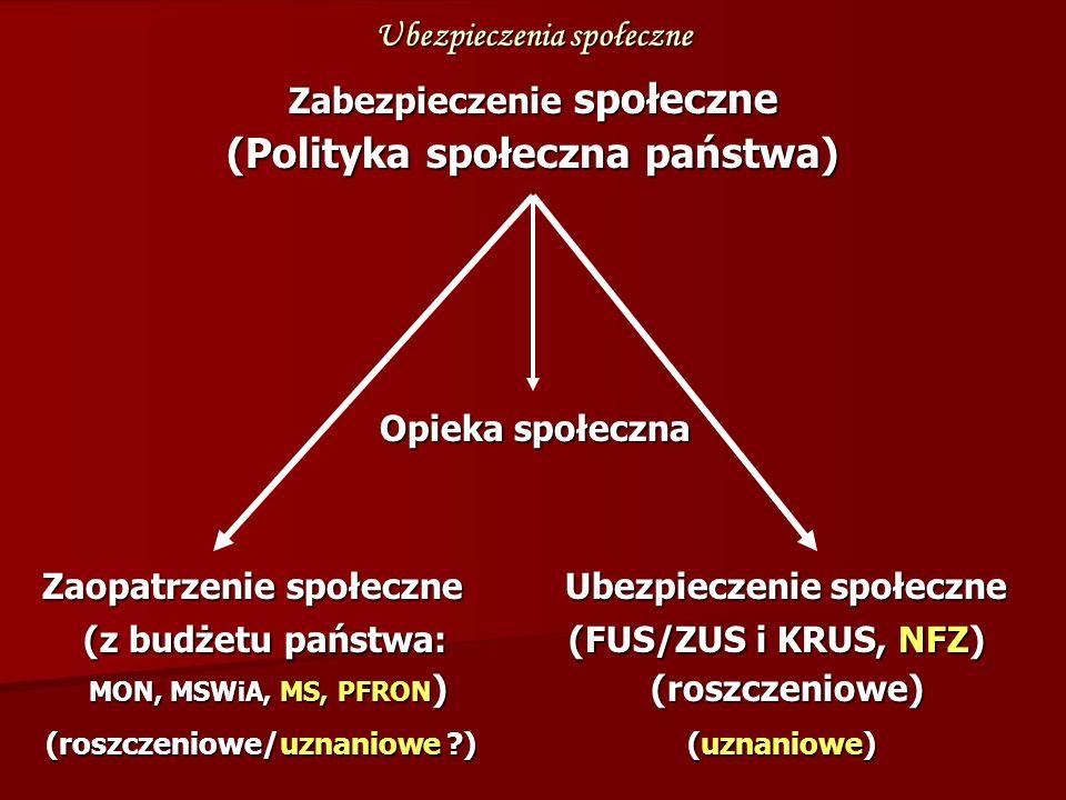 Ubezpieczenia społeczne Zabezpieczenie społeczne (Polityka społeczna państwa) Opieka społeczna Opieka społeczna Zaopatrzenie społeczne Ubezpieczenie społeczne Zaopatrzenie społeczne Ubezpieczenie społeczne (z budżetu państwa: (FUS/ZUS i KRUS, NFZ) (z budżetu państwa: (FUS/ZUS i KRUS, NFZ) MON, MSWiA, MS, PFRON ) (roszczeniowe) MON, MSWiA, MS, PFRON ) (roszczeniowe) (roszczeniowe/uznaniowe ?) (uznaniowe) (roszczeniowe/uznaniowe ?) (uznaniowe)