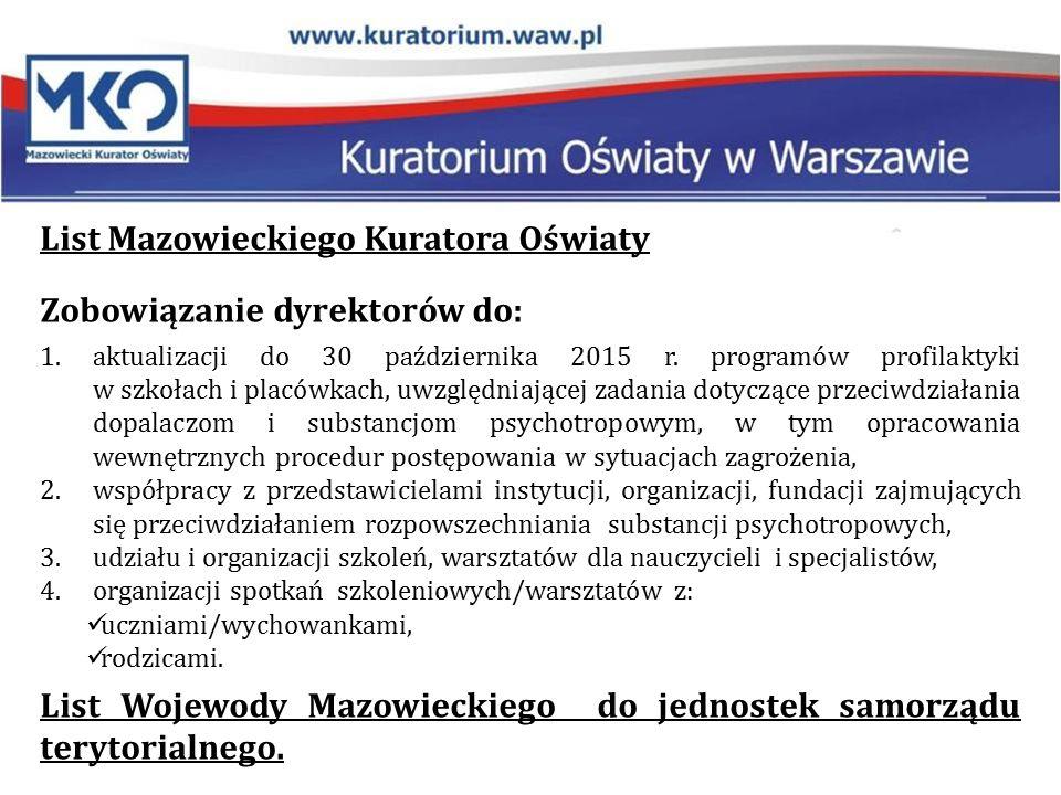 List Mazowieckiego Kuratora Oświaty Zobowiązanie dyrektorów do: 1.aktualizacji do 30 października 2015 r. programów profilaktyki w szkołach i placówka