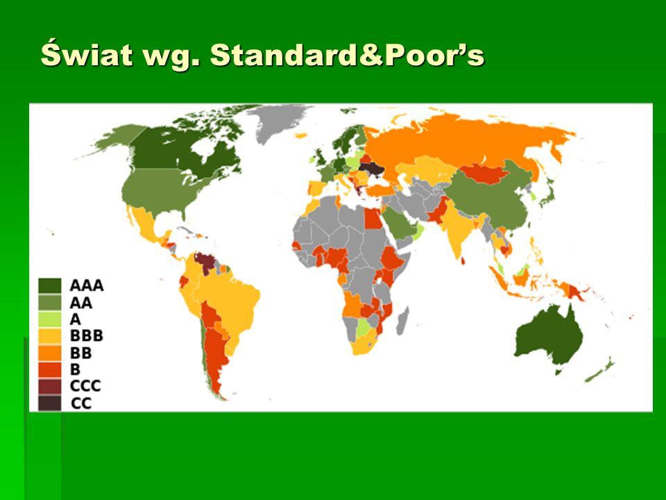 Świat wg. Standard&Poor's